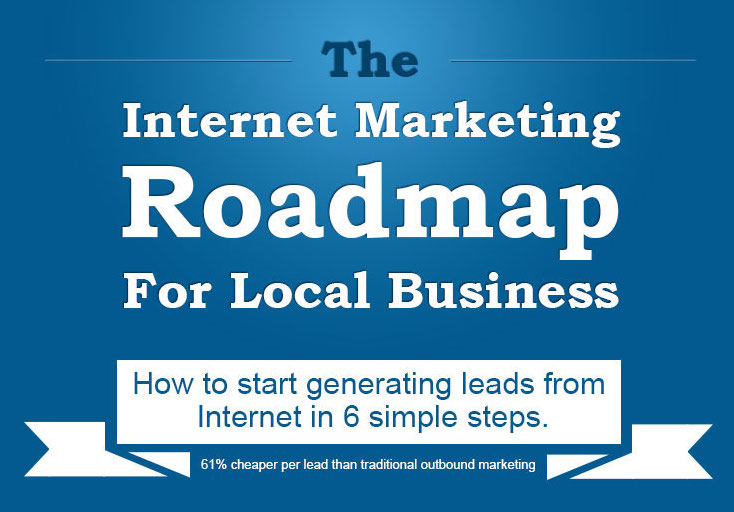 internet-marketing-roadmap